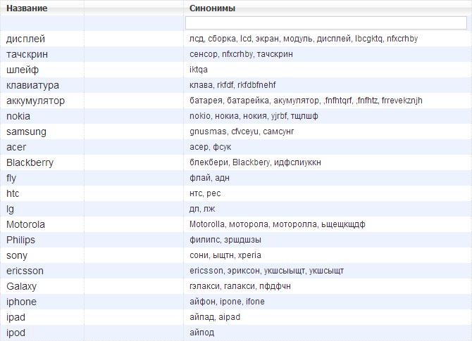 скриншот административной панели